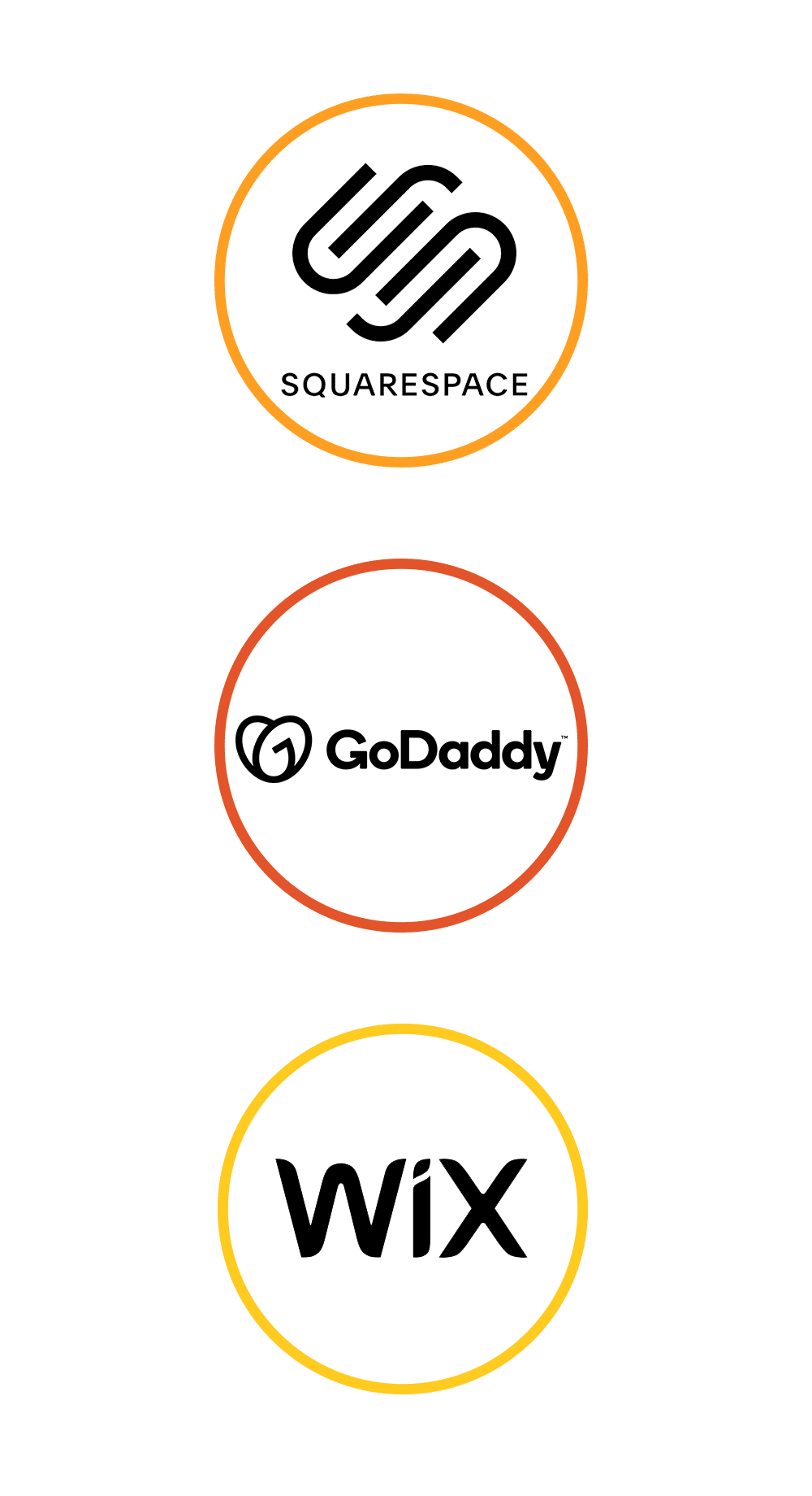 GoDaddy, Squarespace, and Wix